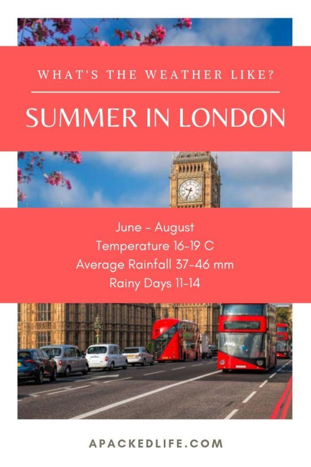 Pack For London Seasonal Weather Guide Summer