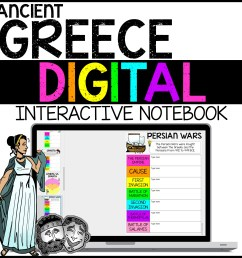 Ancient Greece Digital Interactive Notebook for Google Drive - A Page Out  of History [ 3000 x 3000 Pixel ]