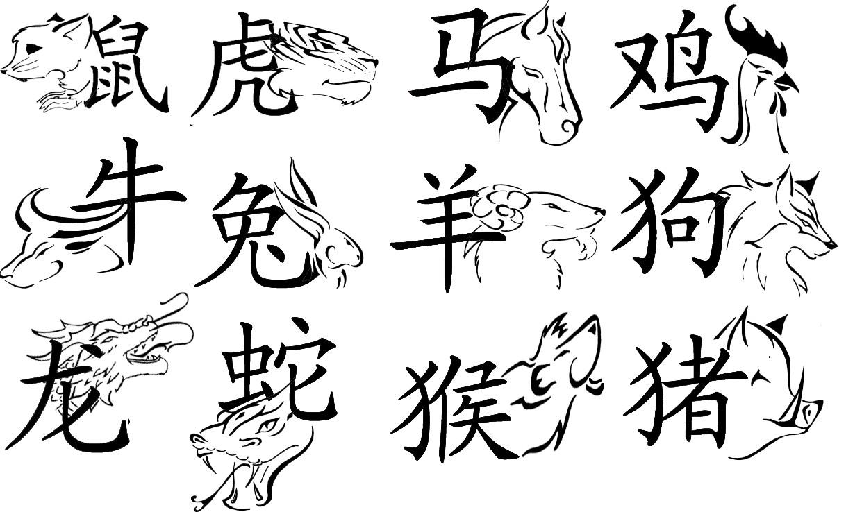 chinese zodiac animals and symbols