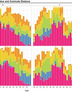 Trellis chart also charts and their dimensionality data visualization rh apandre wordpress