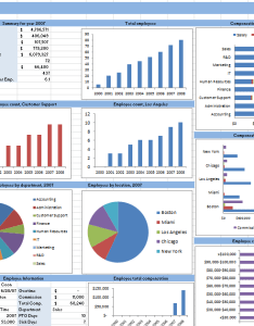 The also dashboards with excel data visualization rh apandre wordpress