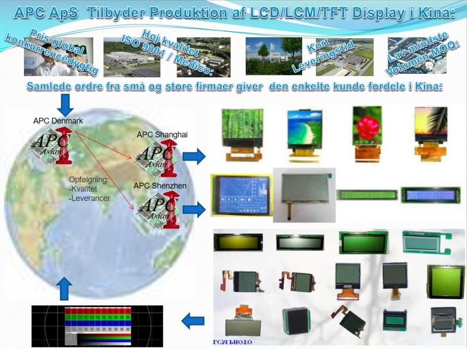 APC Tilbyder Optoelektronik