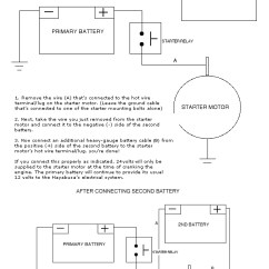 24v Starter Relay Wiring Diagram For Half Switched Outlet The Ultimate Predator 隼 Hayabusa Setup