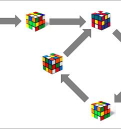 rubik s cube configuration diagram [ 2502 x 1431 Pixel ]