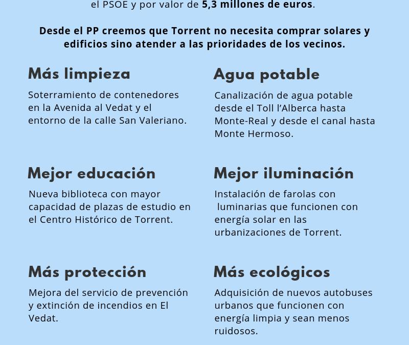 El PSOE desestima las propuestas de toda la oposición, pero nos necesita para aprobar las suyas