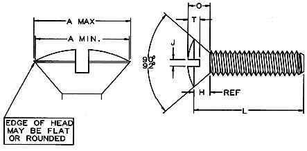 Metric Slotted Oval Machine Screw : Apex Fasteners