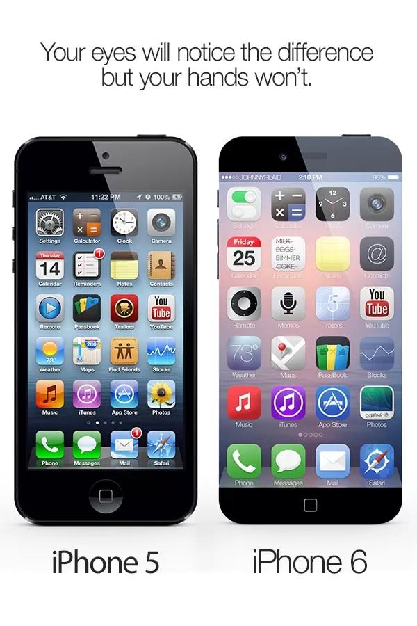 iPhone 5 vs. iPhone 6