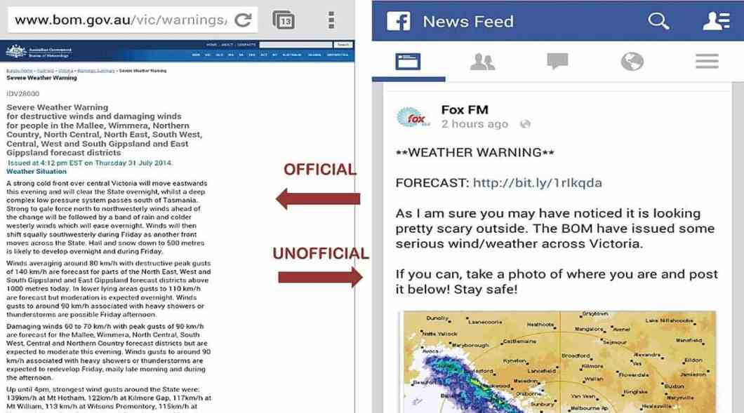 Figure 1: At left an official severe weather warning is provided. At right, a local radio station has tailored its own weather warning on Facebook, drawing from and linking to the same official sources, but with less detail and a more informal tone.