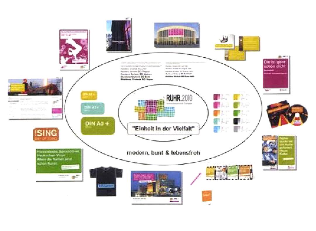 20110615_StrategyCorner_Riedel_Schacht_Drei Stufen integrierter Kommunikation_01