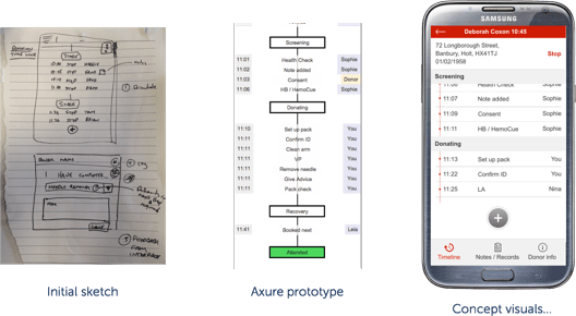 Sketch to prototype - session app
