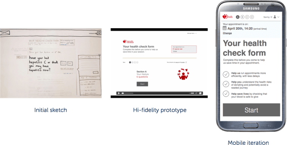 Sketch to prototype - online health check form