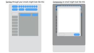 Sorting vs composing email