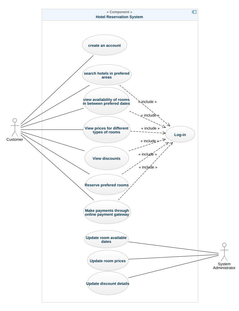medium resolution of jpeg png svg usecase diagram