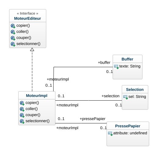class diagram for text editor wiring capacitor uml example jpeg png svg