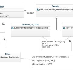 Class Diagram For Text Editor Gibson Les Paul Studio Deluxe Wiring Uml Example Jpeg Png Svg