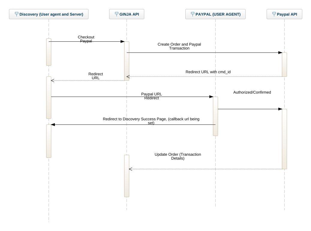 medium resolution of jpeg png svg sequence diagram