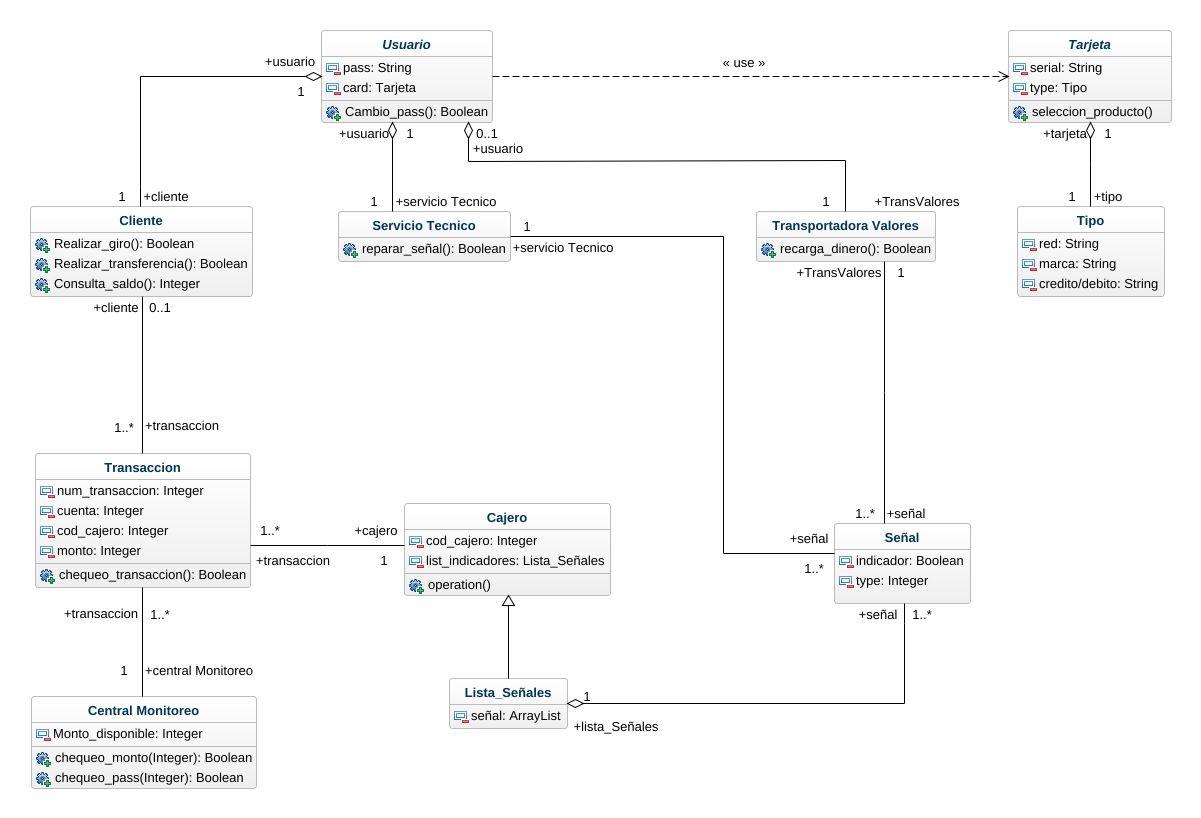 jpeg png svg class diagram [ 1200 x 818 Pixel ]