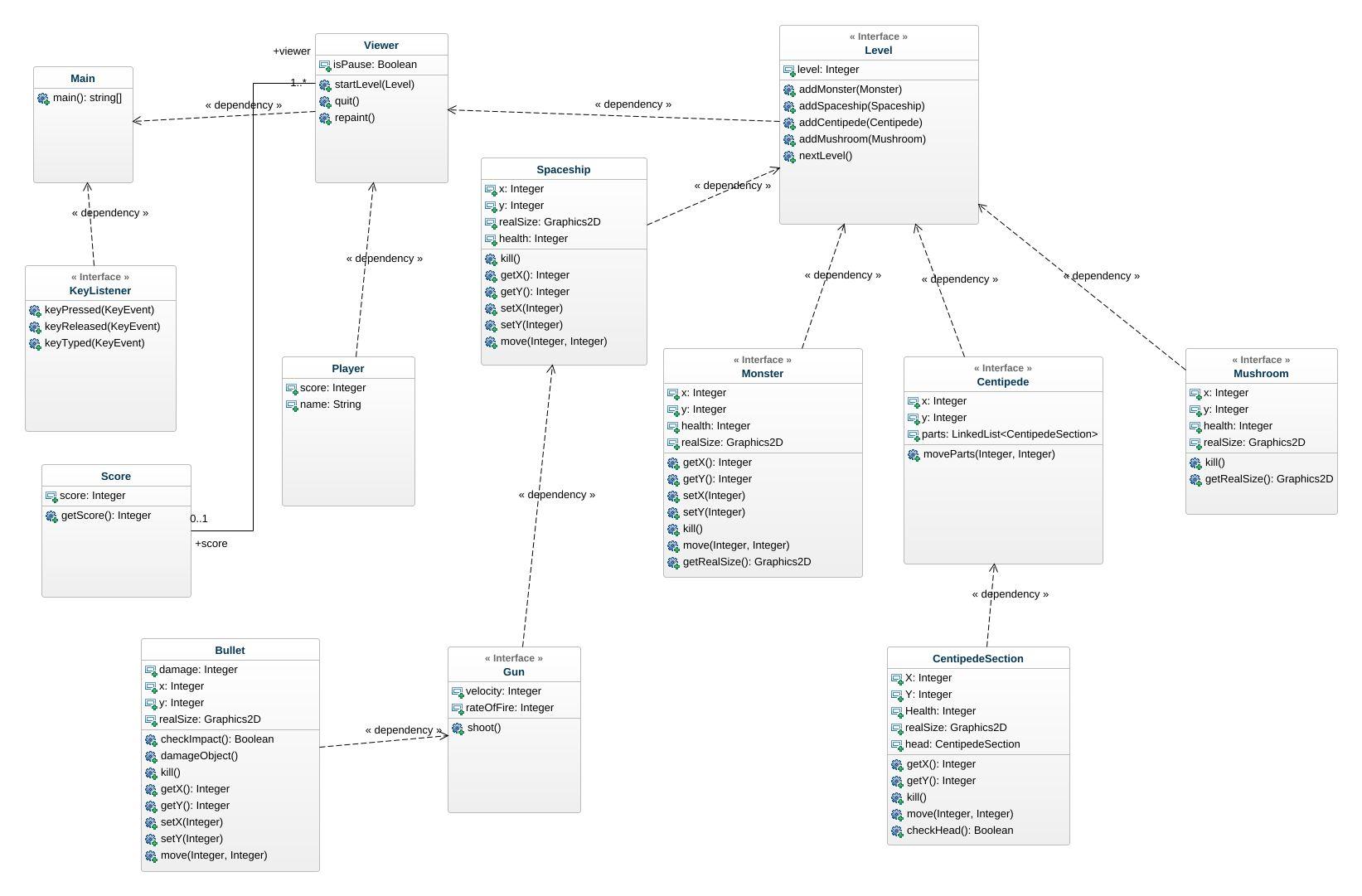 hight resolution of jpeg png svg class diagram