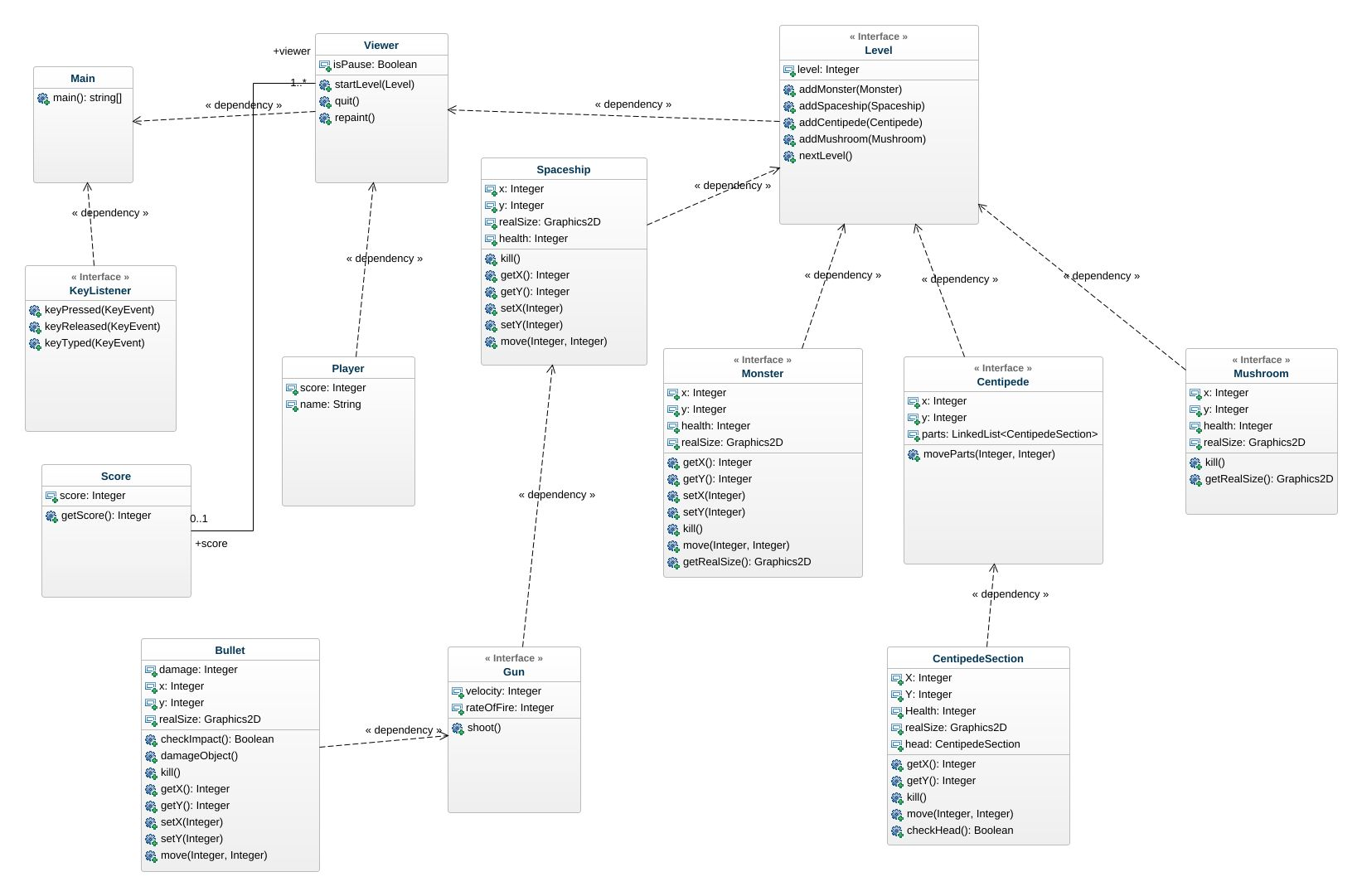small resolution of jpeg png svg class diagram