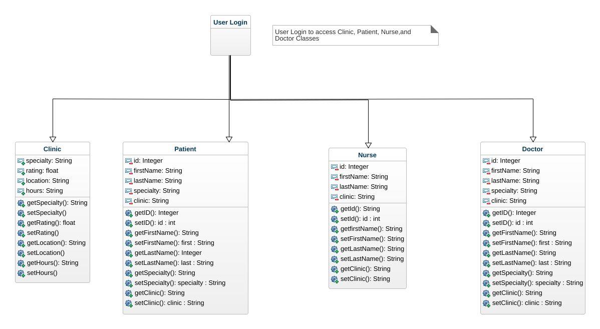 medium resolution of jpeg png svg class diagram