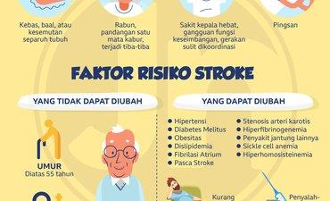 kenali-gejala-stroke-sejak-dini