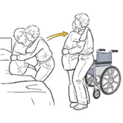 Swing Chair Stand Online Leather Chairs Target Transfer: Bed To Wheelchair | Saint Luke's Health System