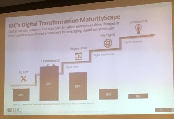 digital_transformation_statement