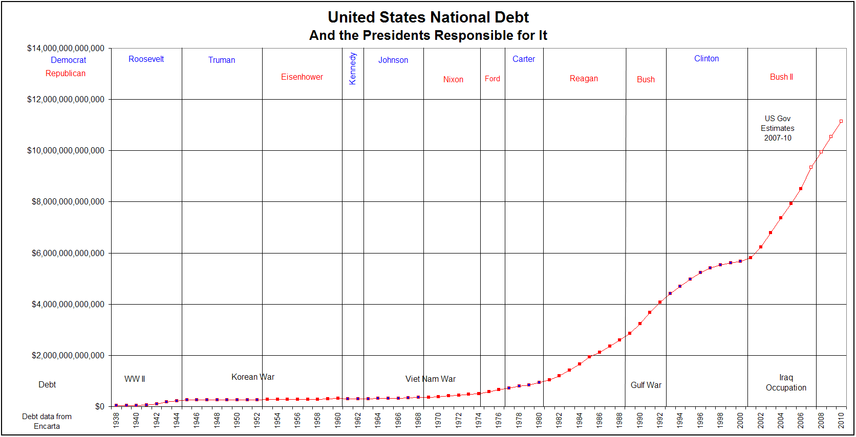 hight resolution of bankrupting the american republic the permanent war economy and soaring deficits