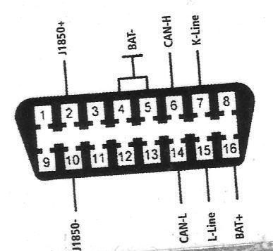 Accu verwisselen mbv van EOBD stekker