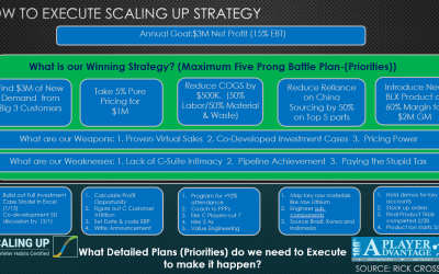Scaling Up Strategy: How to Build an Elite Strategic Plan