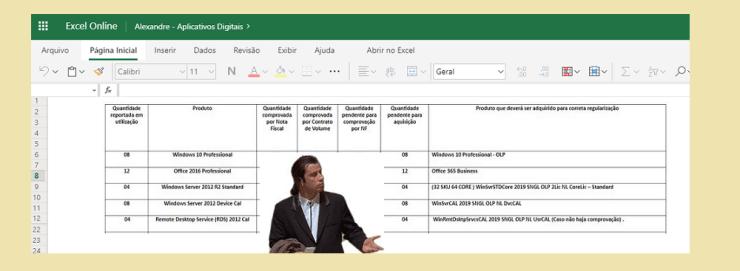 Perdido nalanilha do Excel para inventário de softwares