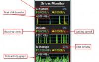 s drives monitor