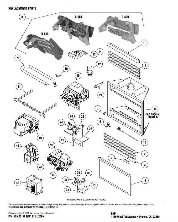 motor parts diagram bissell motor repalcement parts and diagram