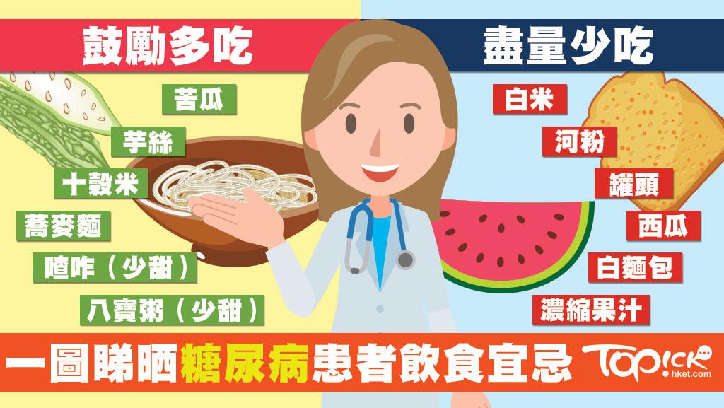 [認識糖尿病系列]飲食建議 – A+生活長者資訊網