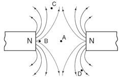 Regents Physics Magnetism