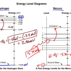 Mercury Energy Level Diagram Electrical Wiring Automotive Archives Regents Physics Image
