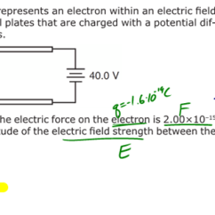 What Do The Lines Represent In An Electric Field Diagram Wiring For Fender Stratocaster Pickups Electron Volts Archives Regents Physics Posted Electricity Magnetism Electrostatics Tagged Parallel Plates Potential Difference