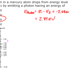 Mercury Energy Level Diagram 02 Trailblazer Stereo Wiring Diagrams Archives Page 2 Of Regents Physics Posted In Modern Tagged Em Spectrum Frequency Photons Leave A Reply
