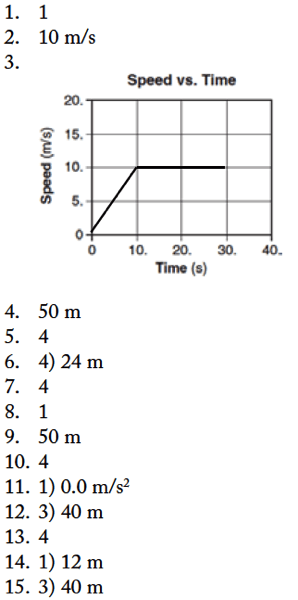 Motion Graphs Kinematics Worksheet Answers