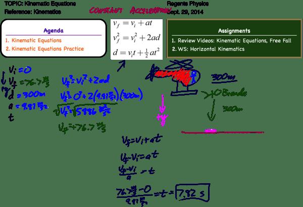 Kinematic Equations - Regents Physics
