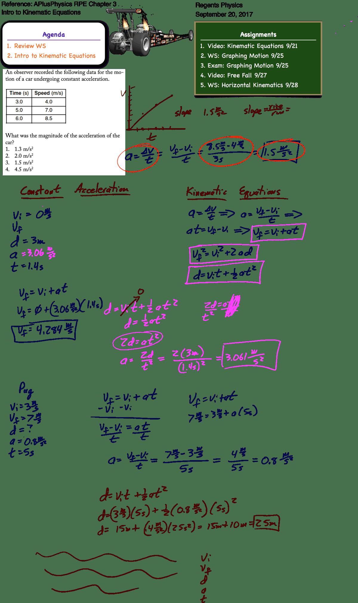 Kinematic Equations Worksheet