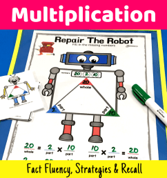 Best Ideas For Teaching Multiplication {Arrays-Groups-Repeated Addition} [ 1080 x 1080 Pixel ]