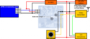 External-supply-for-minimOSD