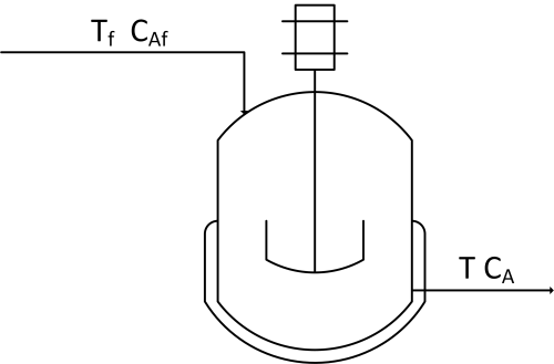 small resolution of a mixing tank has a liquid inlet stream and outlet stream the tank is well mixed so the concentration is assumed to be the same throughout the reactor