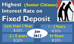 Highest Interest Rate on Bank Fixed Deposits - Senior Citizens - January 2017