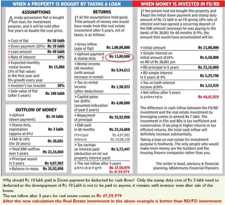 Comparing Investment in Real Estate Vs Fixed Deposits - Flawed Calcualtions in TOI