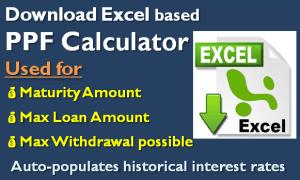 Loan calculator excel