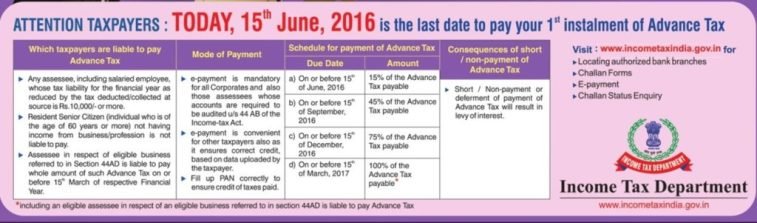 Advance Tax Details by Income Tax Department