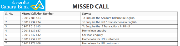 Canara Bank Missed Call Banking Numbers