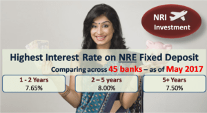 Best NRE Fixed Deposit Interest Rates for NRIs - May 2017